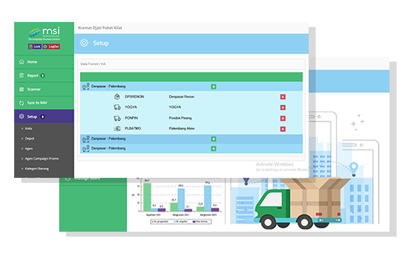 Transportation software Solution - By Guru Consulting