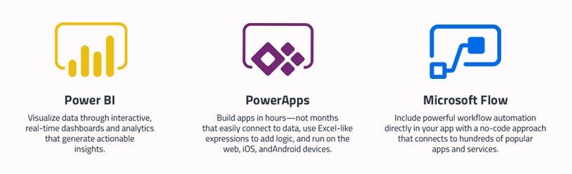 power bi - power apps - microsoft flow